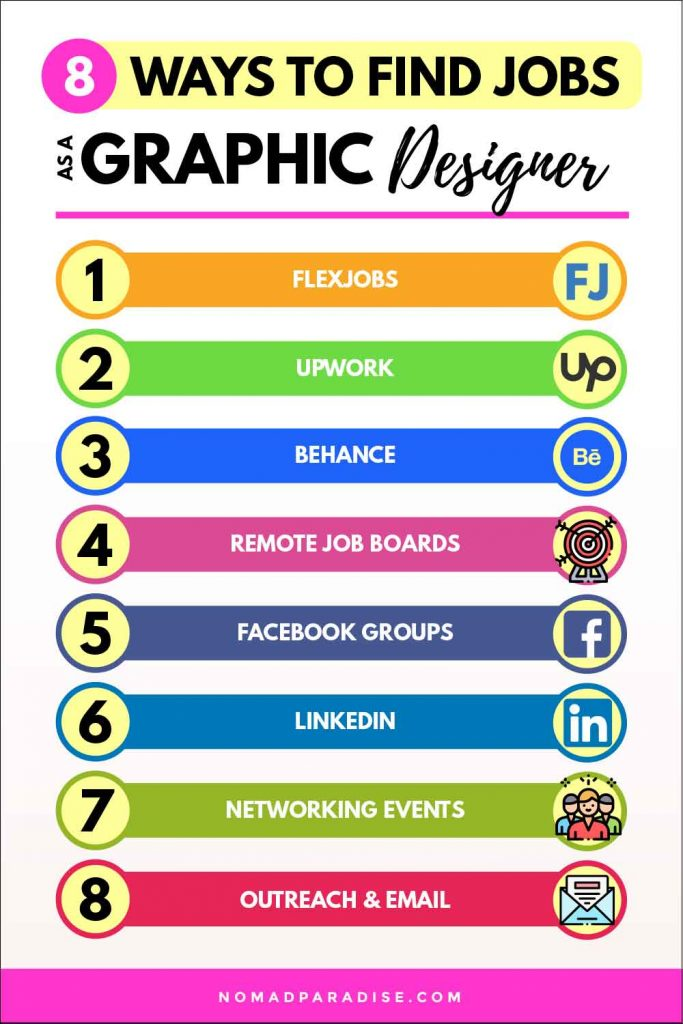 8 ways to find jobs as a graphic designeer